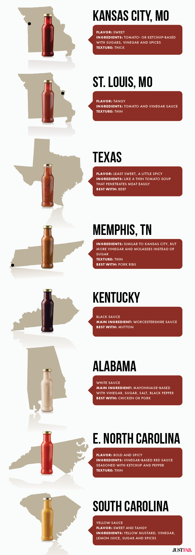 BBQ Sauce By The State